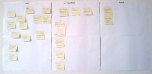 Personal Taskboard: Evolution to Kanban