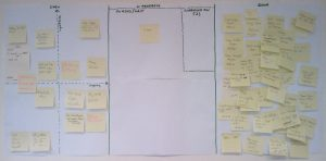 Personal Taskboard: Evolution to Priorities