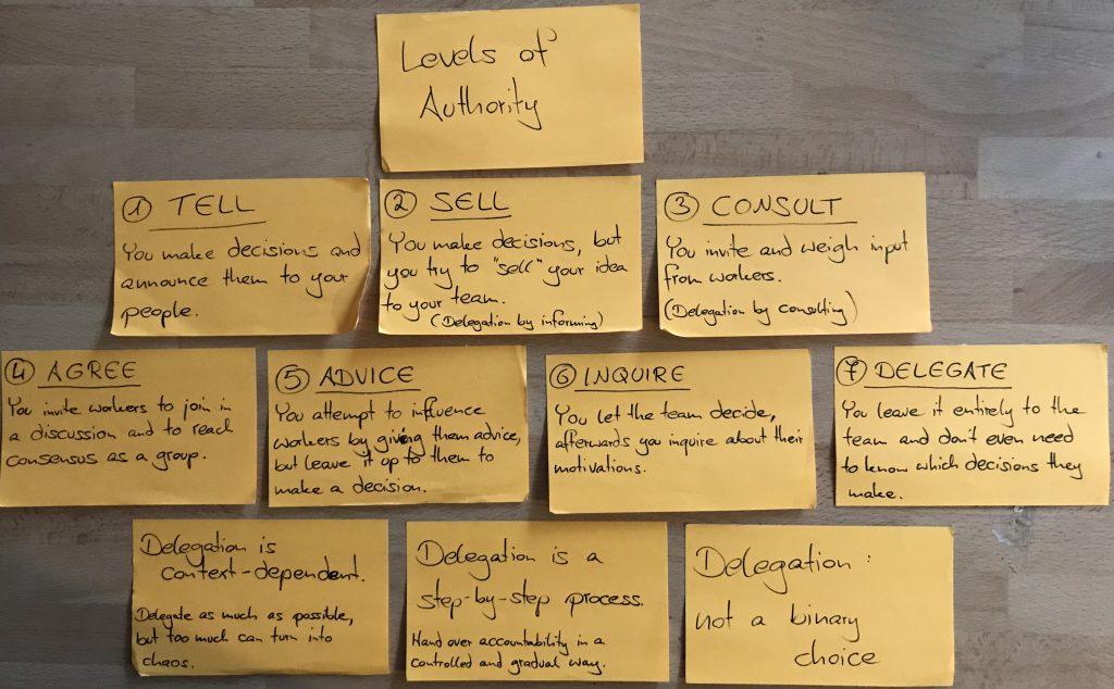 Delegieren und die Ebenen der Autorität auf 11 Post-Its für ein mobiles Trainings für Führungskräfte